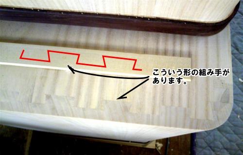 (途中にある)天板の組み手
