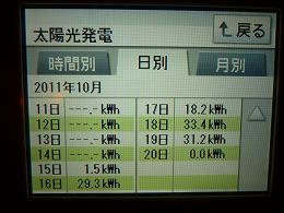111019発電
