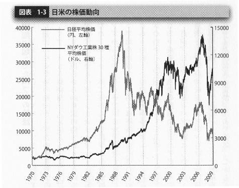株価 バブル.jpg