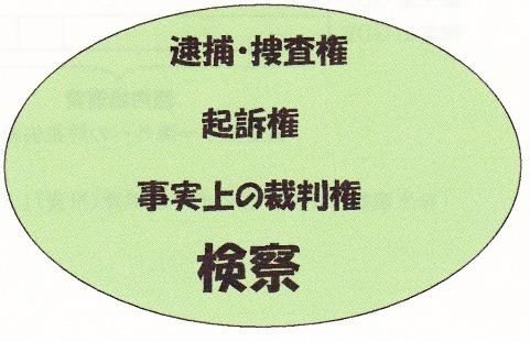 検察権利.jpg