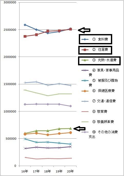 北海道 支出.jpg