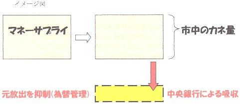 中国 マネーサプライ 2.jpg