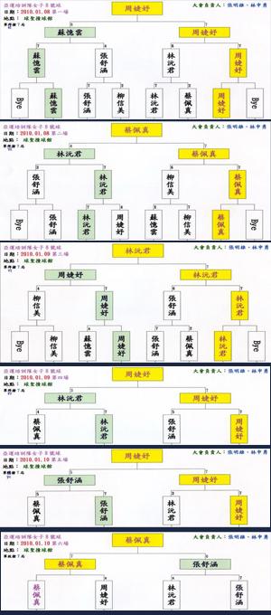 1_20100112014202.jpg