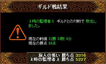 03.31 結果