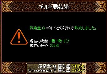 13.2.18気楽堂様 結果