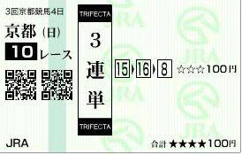 2010天皇賞