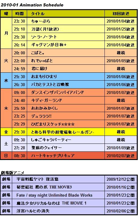 2010-01anime