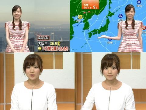 繁田 美貴 大阪・13日連続猛暑日