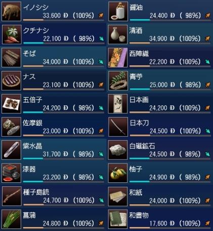 日本交易品東アフリカ基準価格-カット版