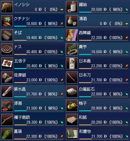 日本交易品アラブ基準価格-カット版