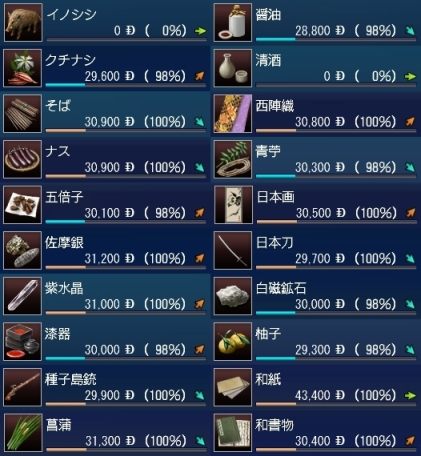 日本交易品北アフリカ基準価格-カット版