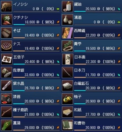 日本交易品ペルシャ基準価格-カット版