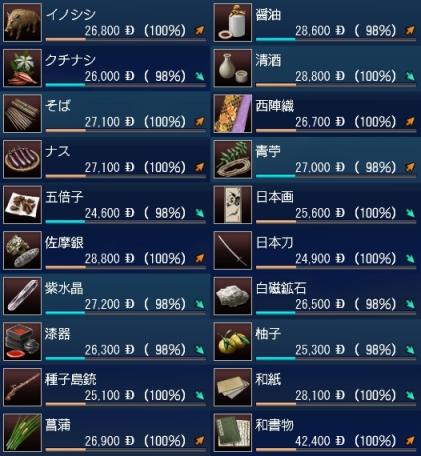 日本交易品アゾレス基準価格-カット版