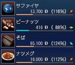 これが和麺の人気♪