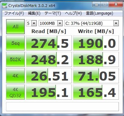 クリスタルディスクマークSSD