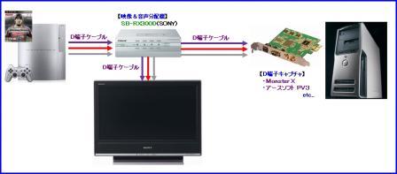 PS3-D-PC2.jpg