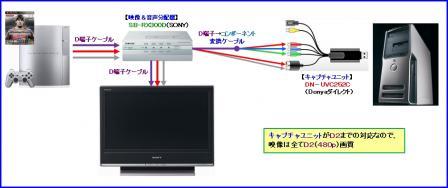 PS3-D-PC.jpg