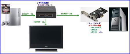 PS3-H-PC2.jpg