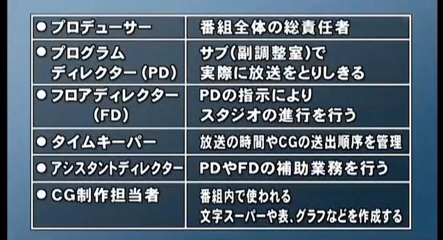 東海テレビ(不適切な放送のお詫びとご報告)8月5日5
