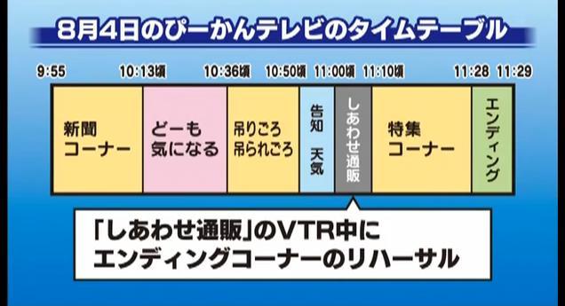 東海テレビ(不適切な放送のお詫びとご報告)8月5日11