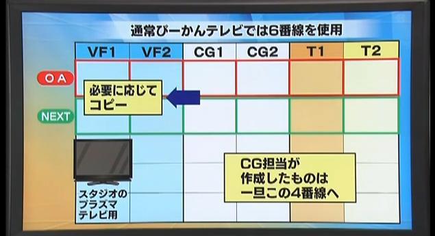 東海テレビ(不適切な放送のお詫びとご報告)8月5日16