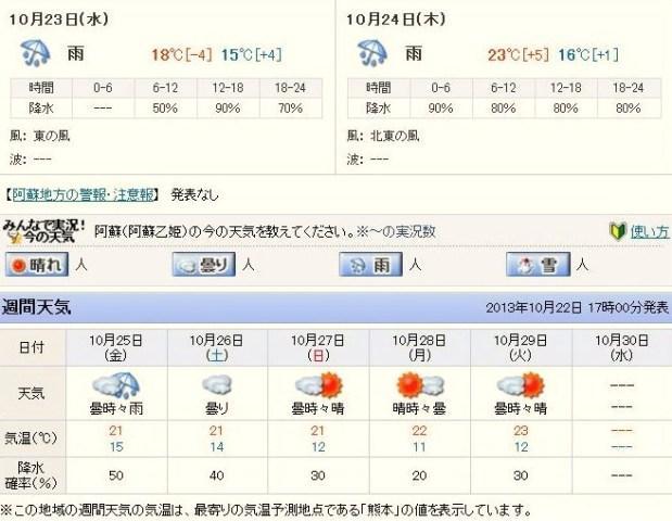 2013年10月23日 熊本の天気n