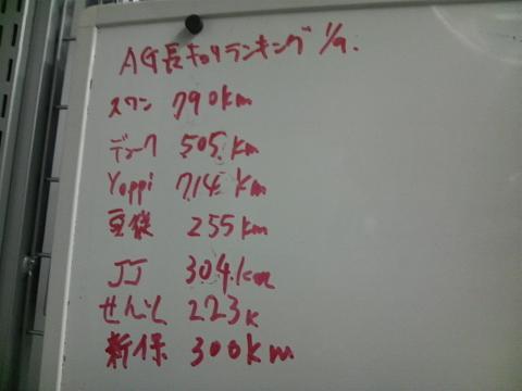 20110114ランキング