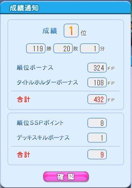 SSP 119勝