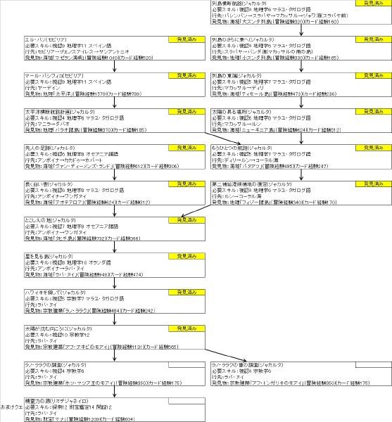 モアイへの道3-7