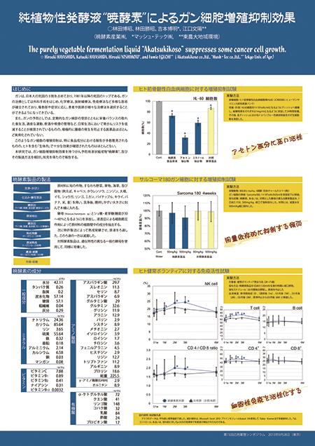 20130928_第15回応用薬理シンポジウム(東京)_暁酵素_OL_450px