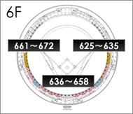 福岡ドーム6F
