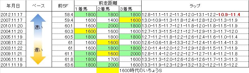 東京スポ杯01