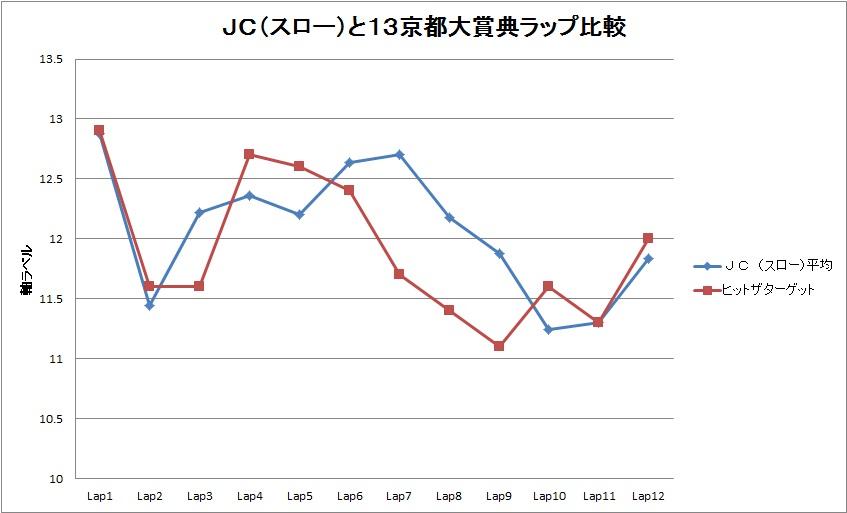 2013JC06