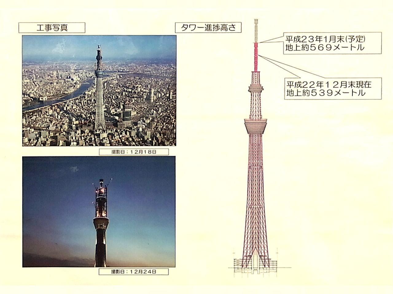 タワー進捗高さ