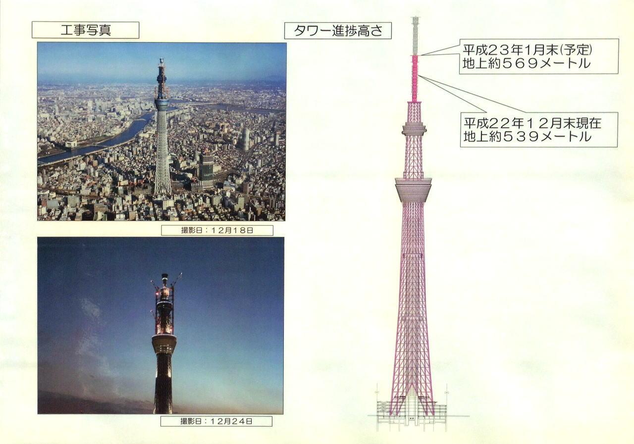 タワー進捗高さ(平成23年1月末)