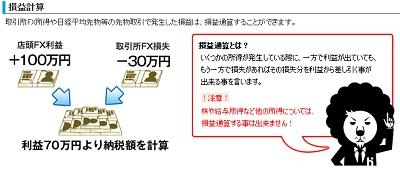 FX税金3