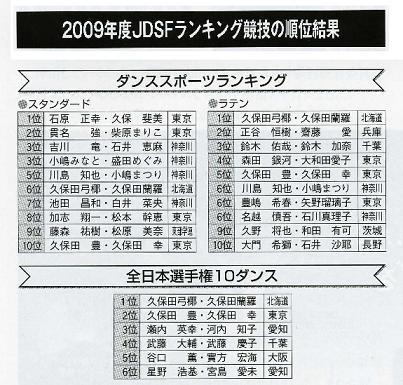 2010JDSFranku