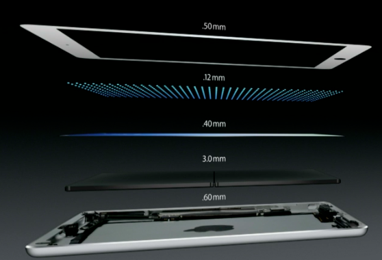 iPad-Air-layers.png