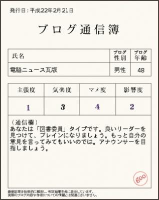 ブログ通信簿1
