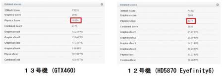 13G-vs-12G.jpg