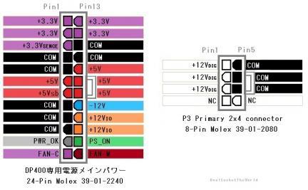 PIN-DP400.jpg