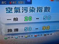 空気汚染(小)