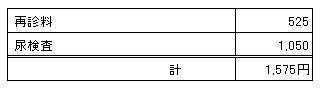 MARIN 20100130診療明細書
