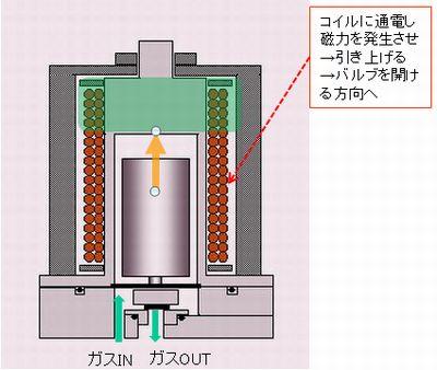 solenoid_valve_130311.jpg