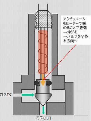 thermo_valve_130311.jpg