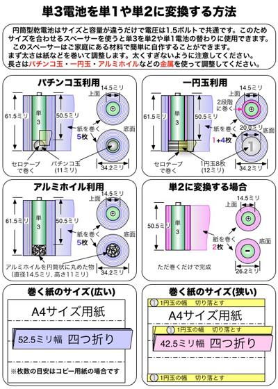 単1電池の作り方(400dpi)