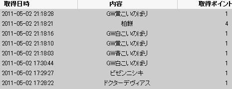 GWカー伝その3