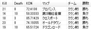 2010y10m03d_045715090.jpg