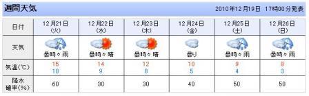 週間天気 23