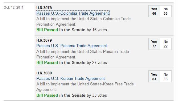 米韓FTA上院採決状況